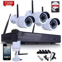 28-1 Setting CCTV